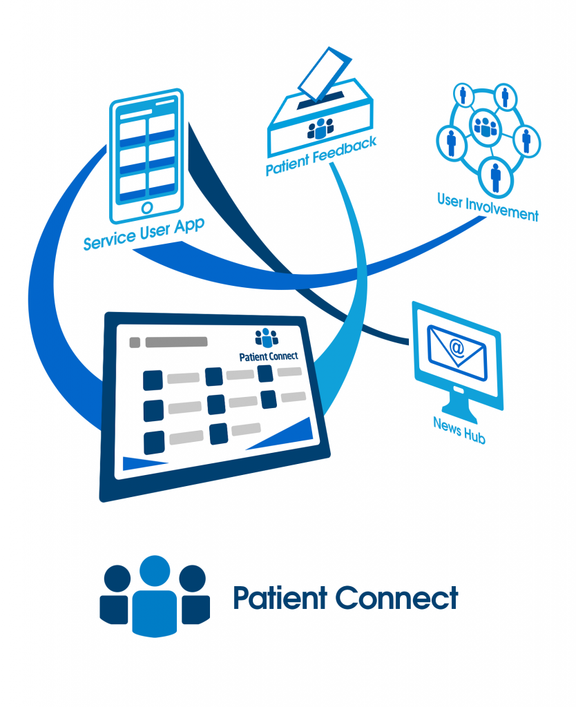 Patient Connect